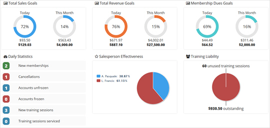 Insight Dashboard